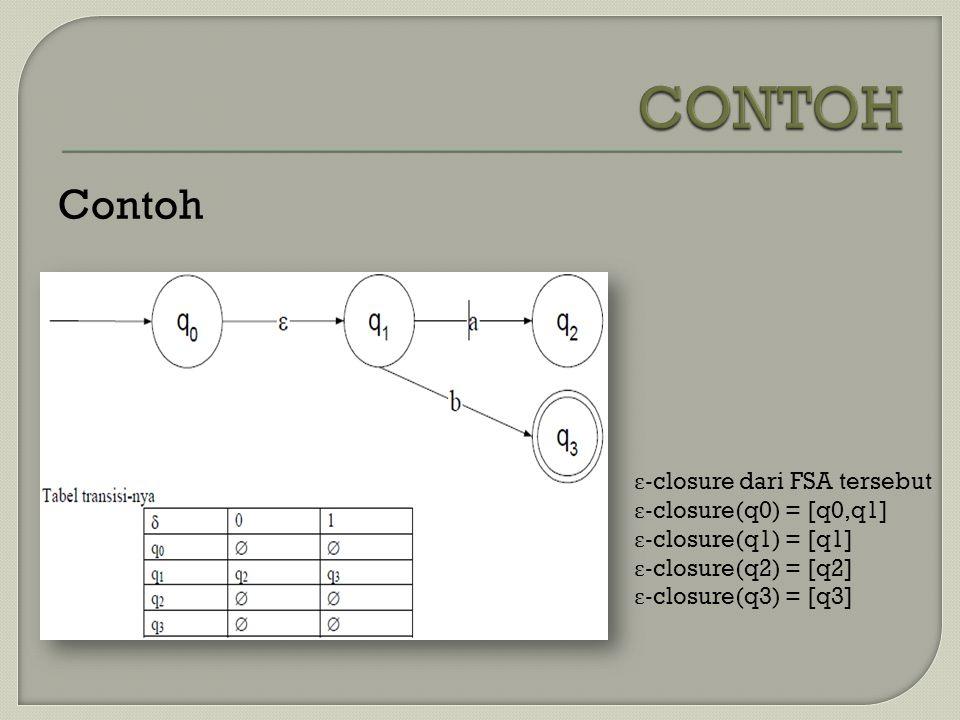 CONTOH Contoh ε-closure dari FSA tersebut ε-closure(q0) = [q0,q1]